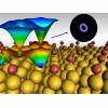 Silicon-Based Artificial 2D Dirac Material for THz Plasmonics