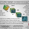 Correlated microscopy for geochemical, environmental and bio/nanomaterials