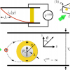 Tailoring the effective spin diffusion length publication